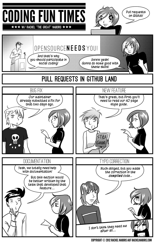 Of GitHub and Pull Requests (and comics) - Rachel Nabors